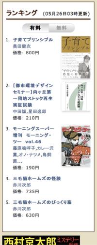 2011okuda_rank1_2