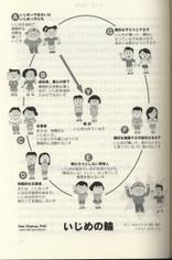 Circle_of_bully_3
